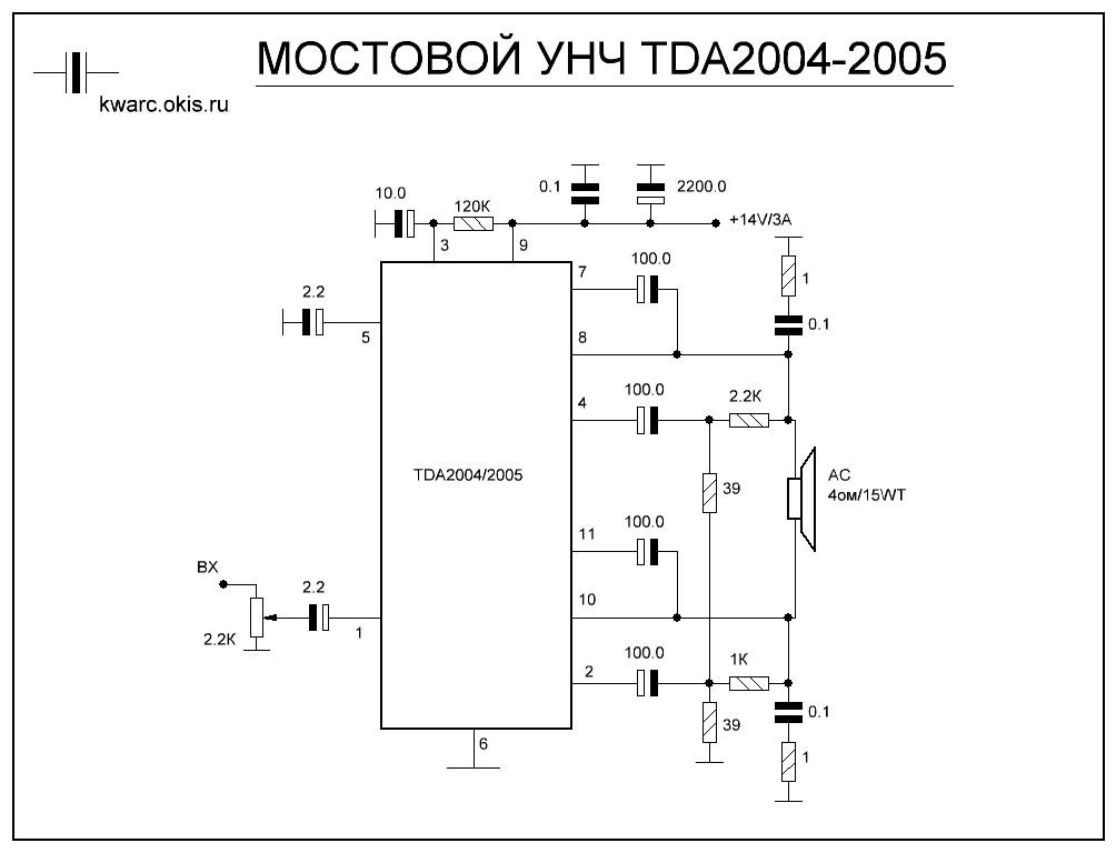 u0423u041du0427 TDA2004-2005.